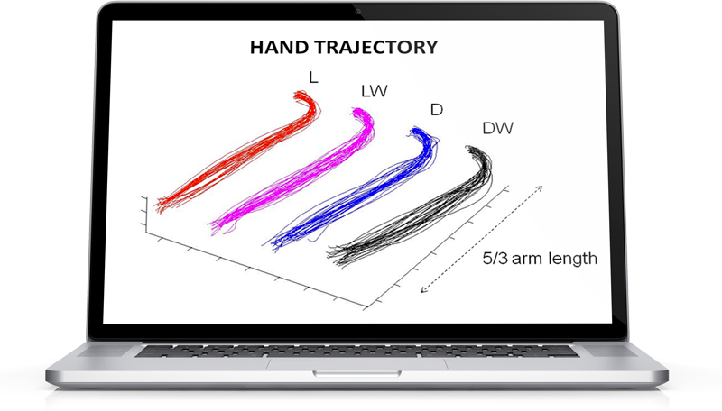 upper limb kinematics