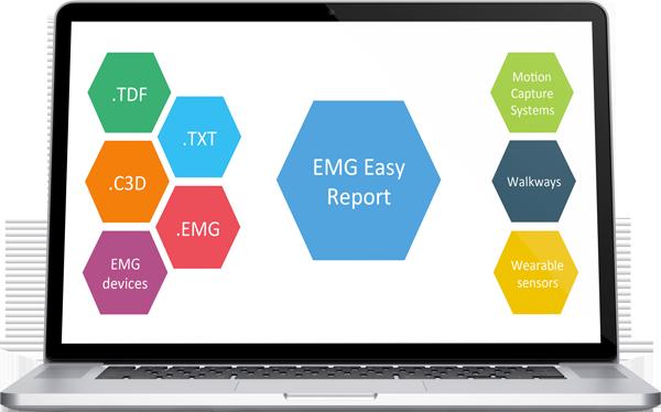 Easy Emg E Book