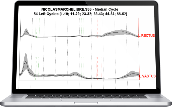 EMG envelope, mean cycle, median cycle, gait analysis, MVC