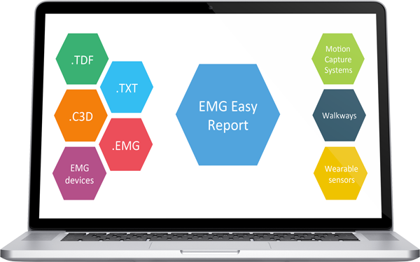 Reading data from different devices EMG Easy Report