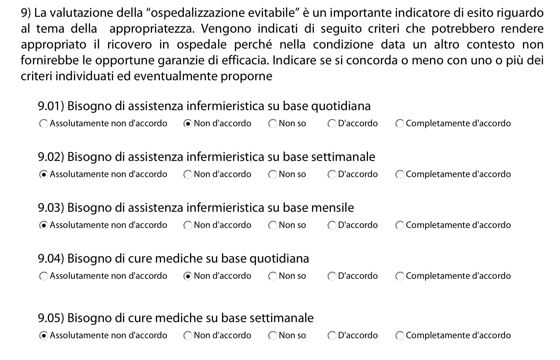 Delphi questionnaire
